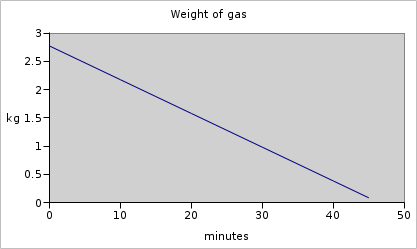 /pics/misc/weight_of_gas_large.png